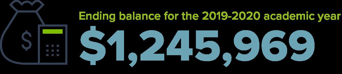 2020 Ending Balance
